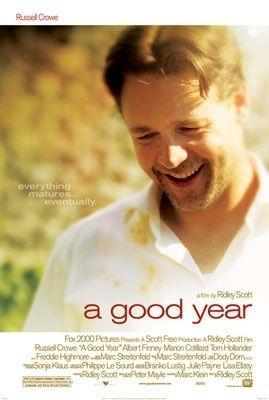 La locandina di A Good Year