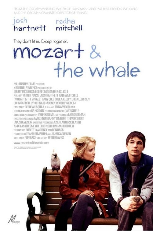 La locandina di Mozart and the Whale