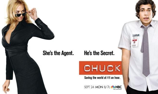 Lucandina con sviluppo orizzontale della serie Chuck