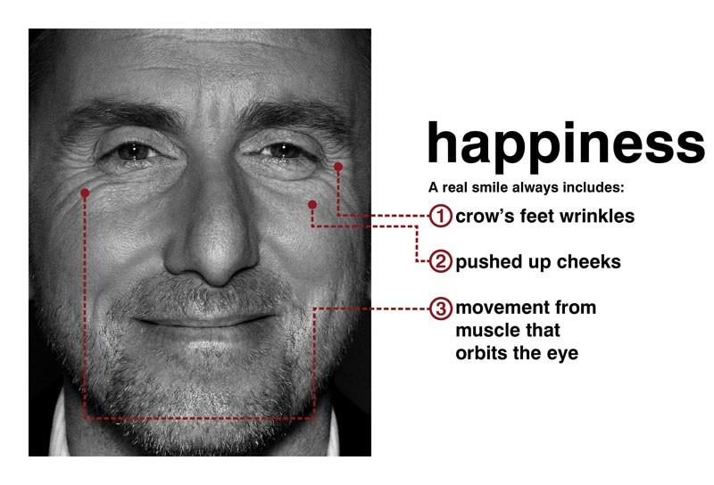 Tim Roth mostra il sentimento della 'felicità' con l'espressione del viso per la serie Lie to Me