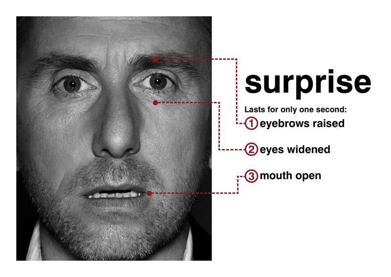 Tim Roth mostra il sentimento dello 'stupore' con l'espressione del viso per la serie Lie to Me