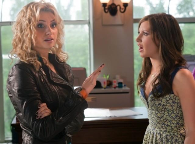 Ashley Tisdale ed Alyson Michalka nel pilot della serie Hellcats