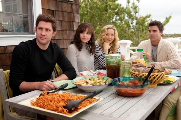 Ginnifer Goodwin, Kate Hudson, John Krasinski e Colin Egglesfield in Something Borrowed