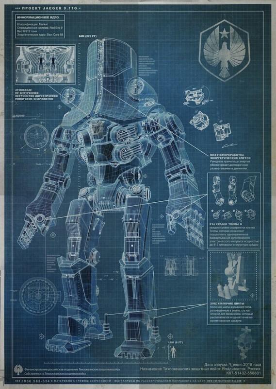 Pacific Rim: il progetto di Cherno Alpha, Jaeger russo
