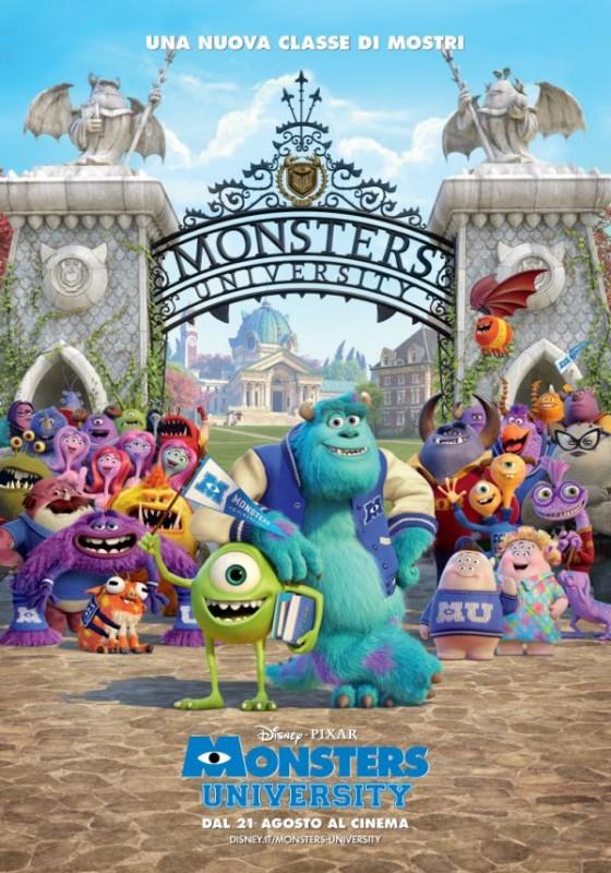 Monsters University: il poster italiano del film