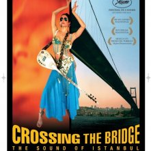 La locandina italiana di Crossing the Bridge: The Sound of Istanbul