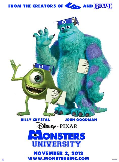 Monsters University Uno Dei Poster Del Nuovo Mostruoso Film Disney Pixar 243730