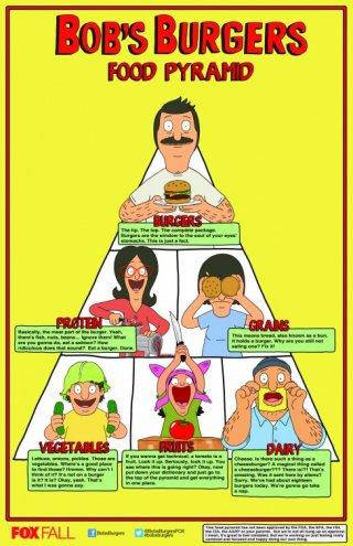 Bob's Burgers: una locandina della quinta stagione