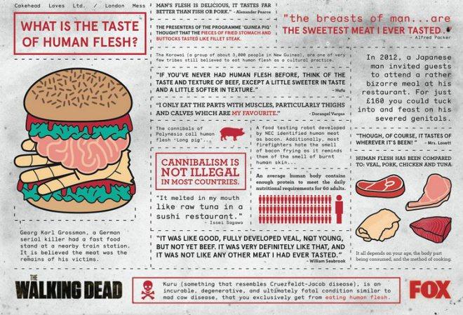 The Walking Dead, stagione 5: un volantino che promuove un'iniziativa 'cannibale'