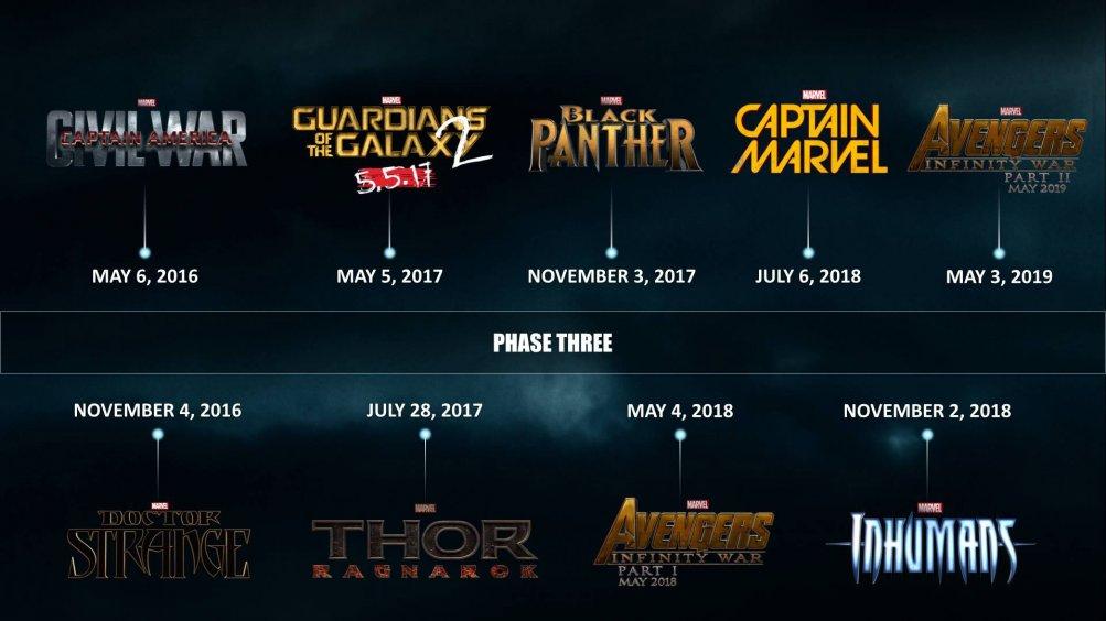 Marvel Studios: la timeline della Fase Tre