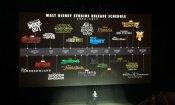 Disney: ecco i nuovi film in arrivo tra il 2015 e il 2017