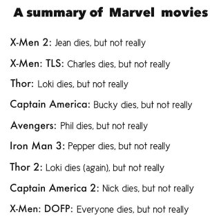 Un divertente meme per i film Marvel