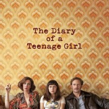 Locandina di The Diary Of A Teenage Girl