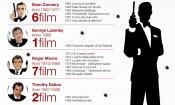 James Bond: tutti i numeri di 007 in un'infografica