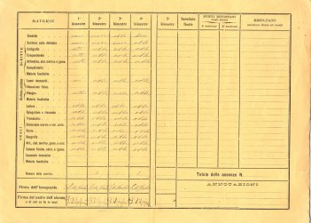 Registro di classe - Parte prima 1900-1960: un'immagine del documentario sulle scuole italiane