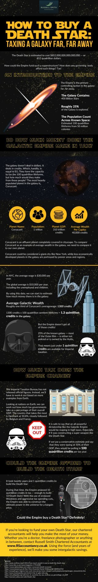 images/2017/04/02/how-to-buy-a-death-star-taxing-a-galaxy-far-far-away-infographic-768x4520.jpg
