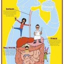 Bob's Burgers: il poster della ottava stagione